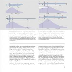 Das Schwert –Gestalt und Gedanke / The Sword –Form and Thought – 2nd Edition!